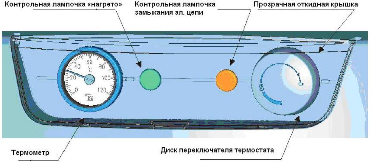 ПАНЕЛЬ ВОДОНАГРЕВАТЕЛЕЙ OKC NTR,R и OKC NTR / HV объемом 100–250 л