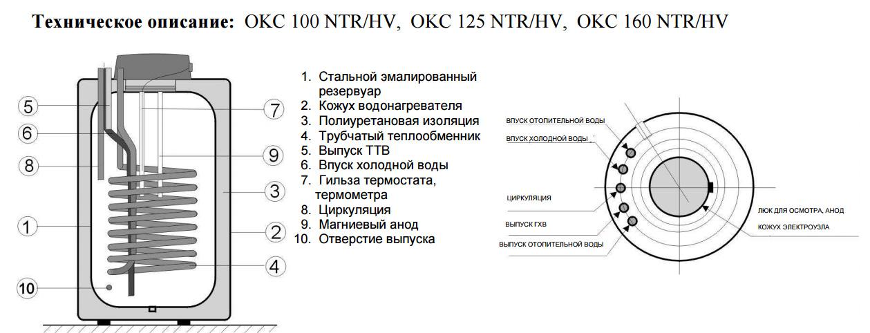 OKC NTR/HV