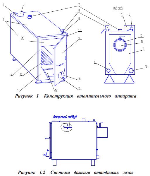 Конструкция твердотопливного котла Эван Warmos-ТТ 25