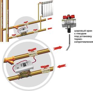 Схема монтажа термообразователей