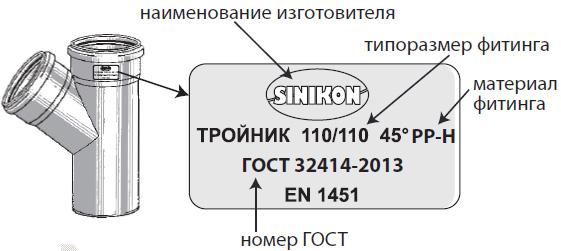 Маркировка Sinicon фитингов