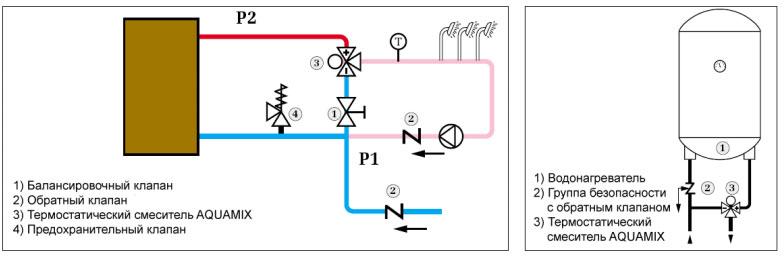 Примеры установки термостаических смесителей Watts Aquamix