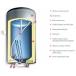 Электрический накопительный водонагреватель GORENJE GBFU 50B6 фото 2