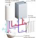 Бойлер косвенного нагрева напольный METALAC DIRECT G 150 фото 3