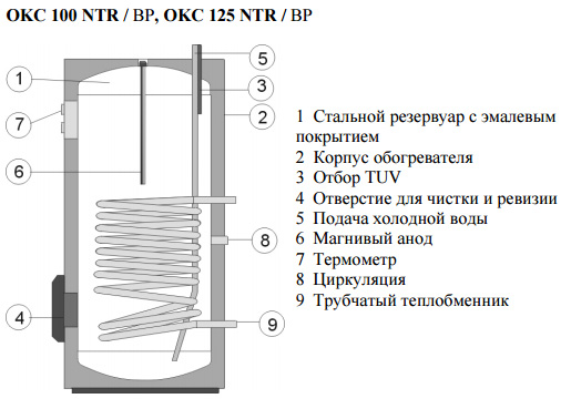 OKC_100_125_NTR_BP.jpg