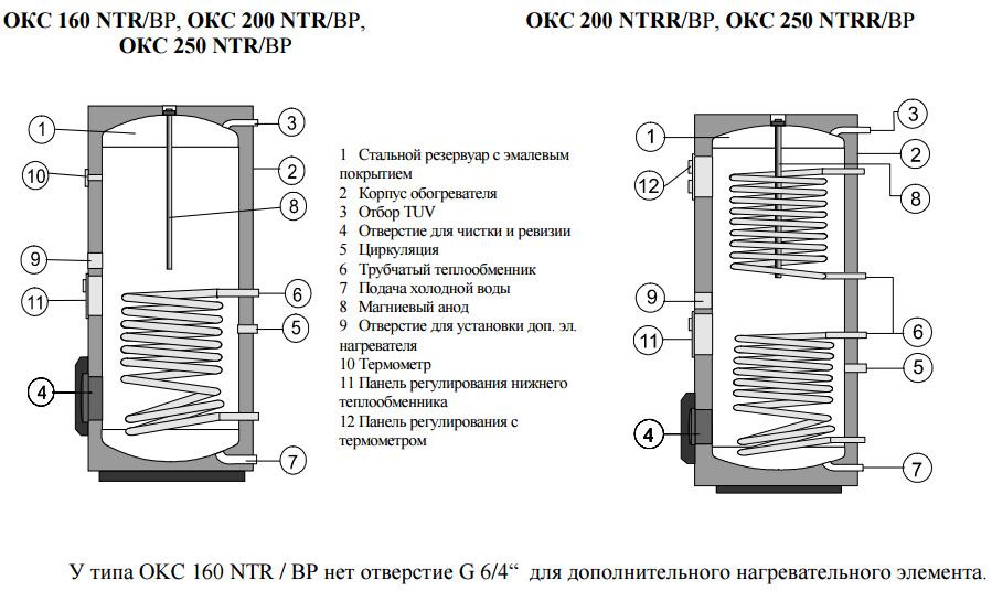 OKC_160_250_NTR_NTRR_BP.jpg