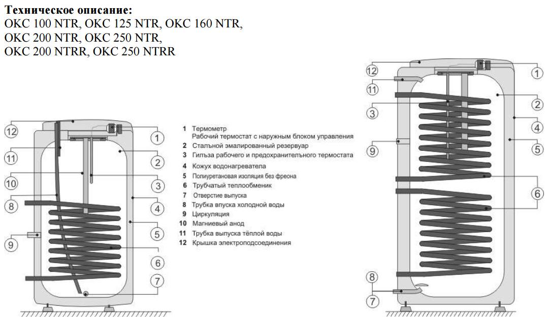 OKC_NTR_200_250.jpg