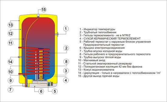 OKCvsechno_web_ru.jpg