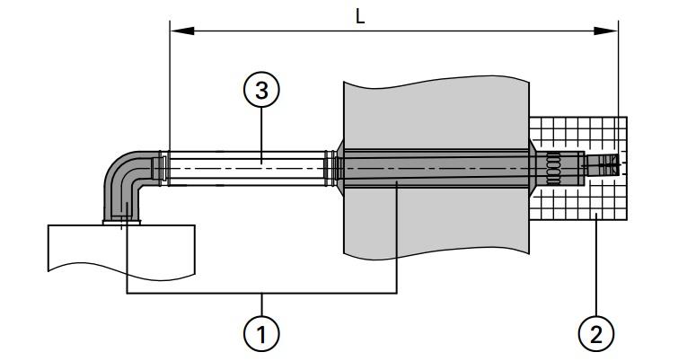 Схемы подключения коаксиальных дымоходов для котлов с закрытыми камерами сгорания