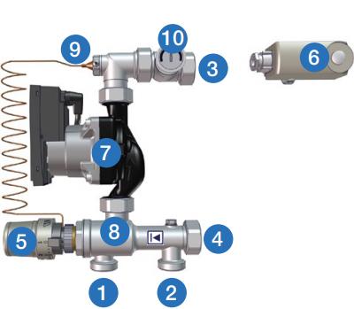 Конструкция насосного модуля ISOMIX-F